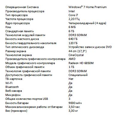 ремонт ноутбука Acer ASPIRE 7552G